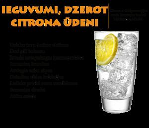 citrona iedarbība uz organismu